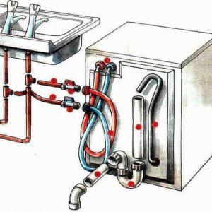 Как подключить стиральную машину самому