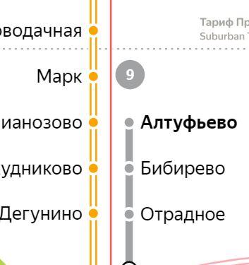 Услуги сантехника – метро Алтуфьево