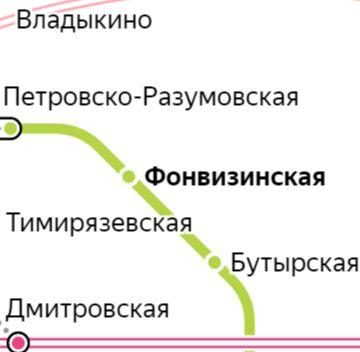 Услуги сантехника – метро Фонвизинская