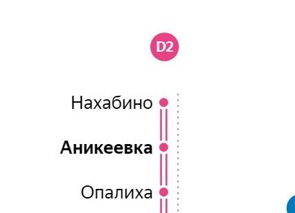 Услуги электрика – Аникеевка