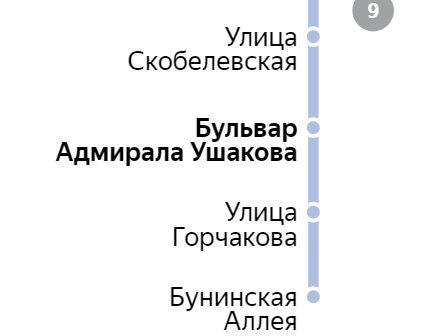 Услуги электрика – Бульвар Адмирала Ушакова