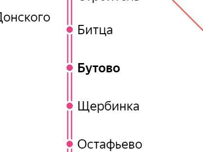 Услуги электрика – метро Бутово
