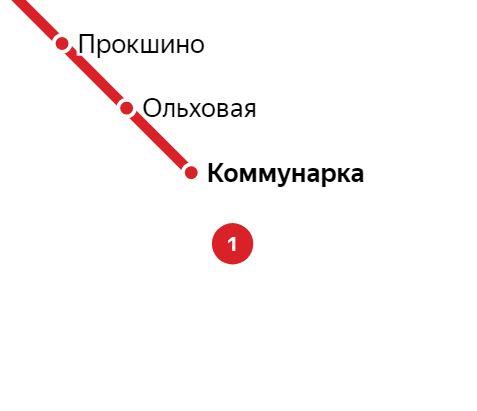 Услуги электрика – метро Коммунарка