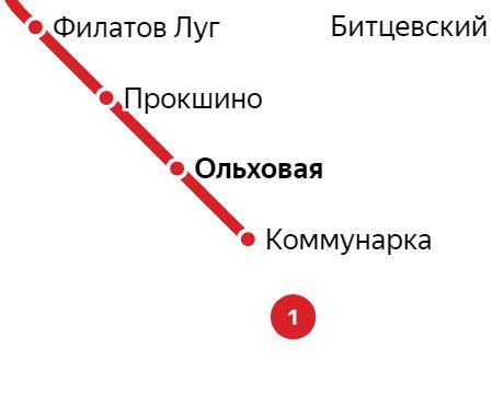 Услуги электрика – метро Ольховая