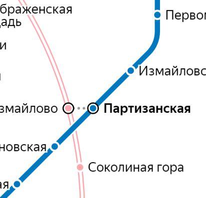 Услуги электрика – метро Партизанская