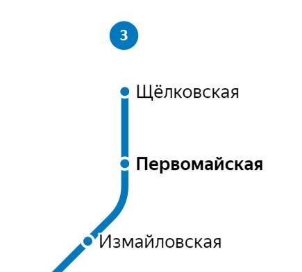 Услуги электрика – метро Первомайская