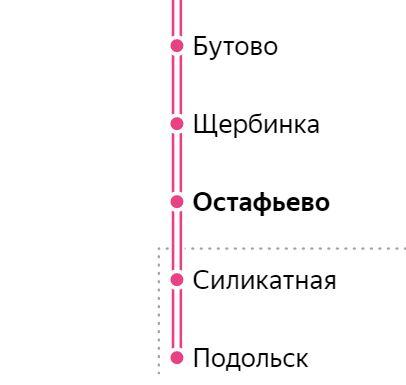 Услуги электрика – метро Остафьево