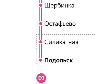 Услуги электрика – метро Подольск