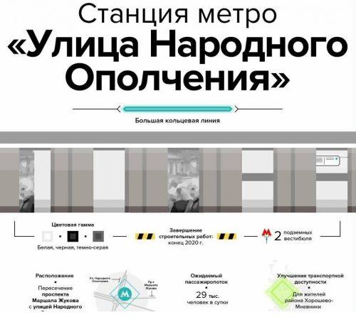 Услуги электрика – метро Улица Народного ополчения