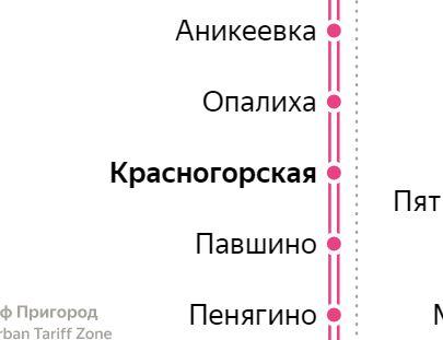 Услуги сантехника – метро Красногорская