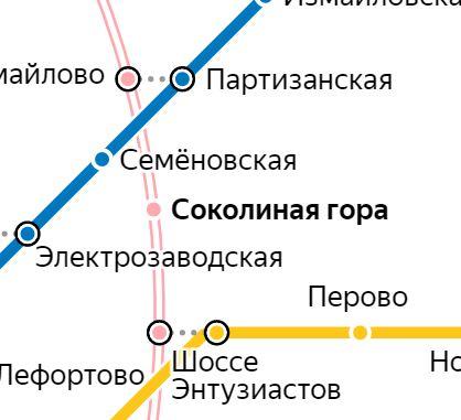 Услуги сантехника – метро Соколиная гора